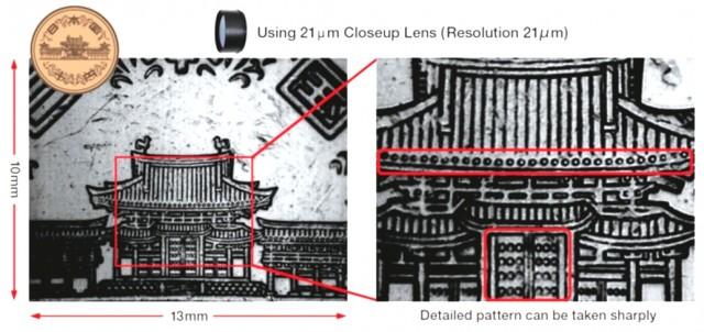 R500EX-microinfraredlens